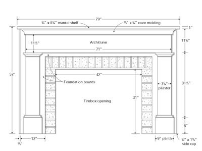 Free Plans Federal Fireplace Mantel Fine Woodworking