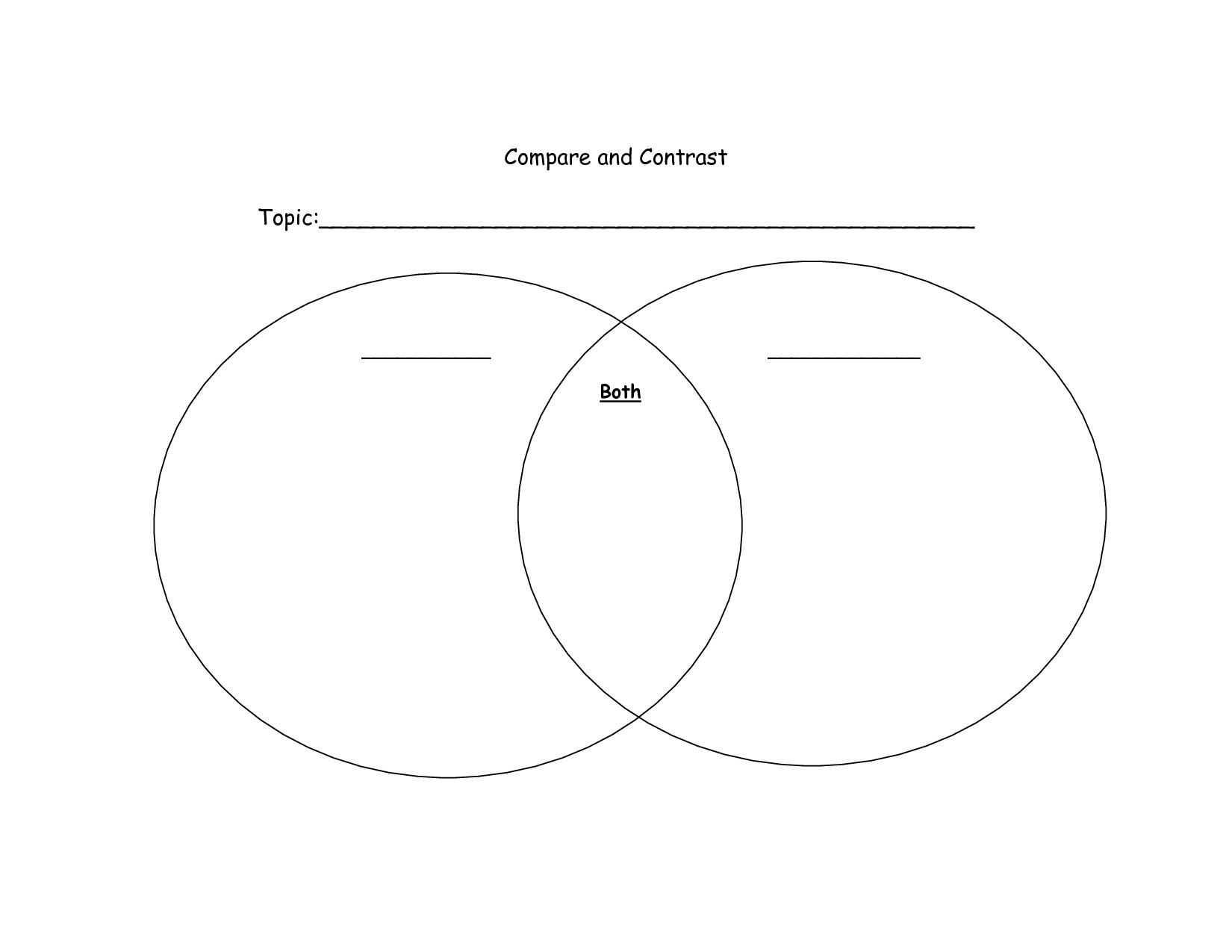 Venn Diagram Templates Venn Diagram Template