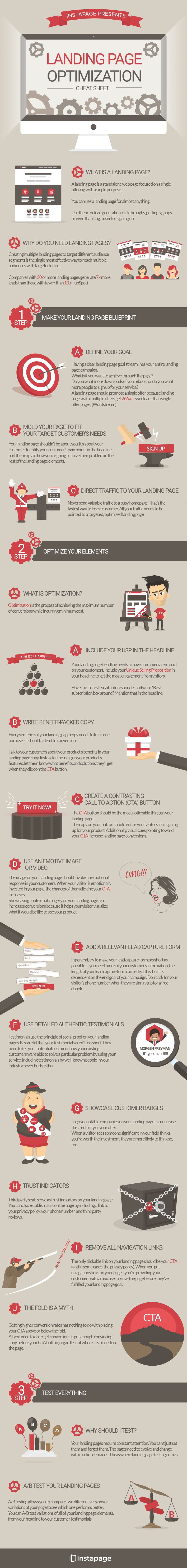 Landing Page Optimization Cheat Sheet #infographic