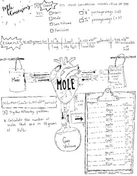 Stoichiometry Map Coloring Sheet Mole Conversions Mole