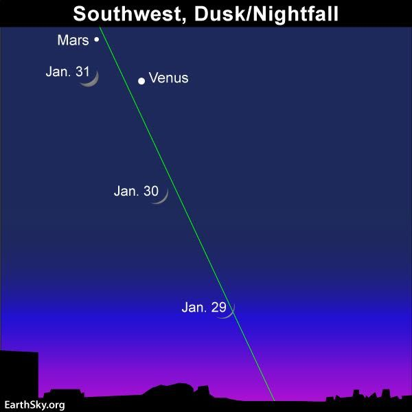 It 39 S Where The Sun Resides On The March Equinox Used To Define The Sky 39 S Prime Meridian Tonight 39 S Moon Brightest Planet Venus And Mars Astronomy