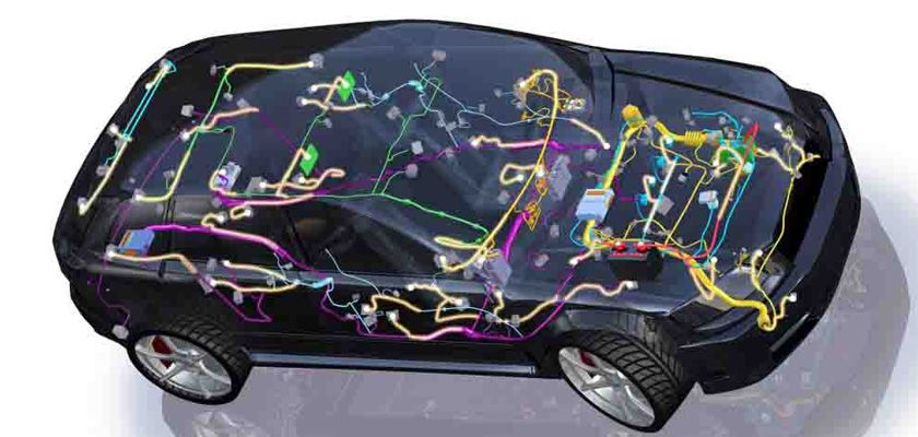 Benefits And Applications Of Automotive Wire Harnesses Miracle Electronics Devices Pvt Ltd Automotive Harness Baby Car Seats