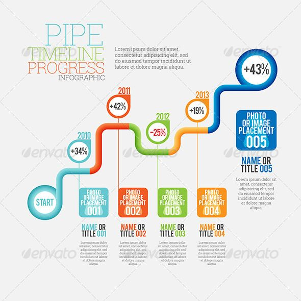 Pipe Timeline Progress Infographic Timeline, Infographic and - progress status report template