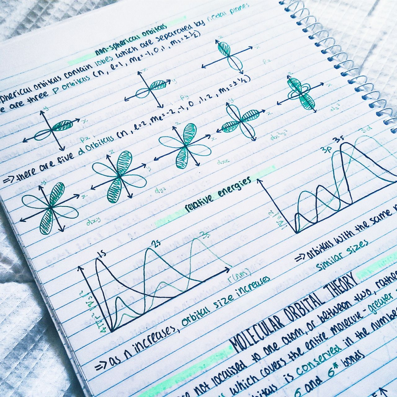 Year 9 chemistry homework help