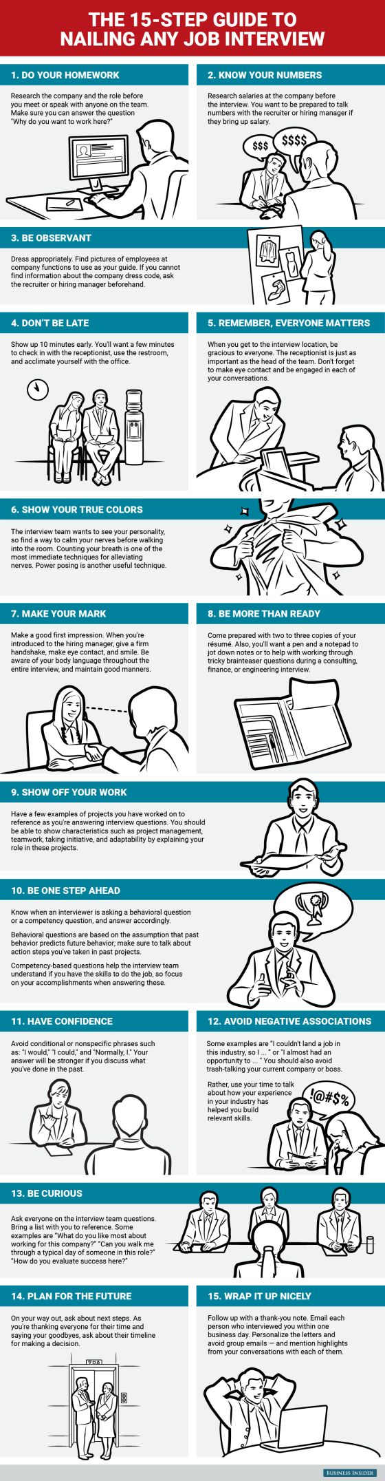 The 15 Step Guide To Acing Any Job Interview Job Interview Tips Job Interview Infographic Job Interview