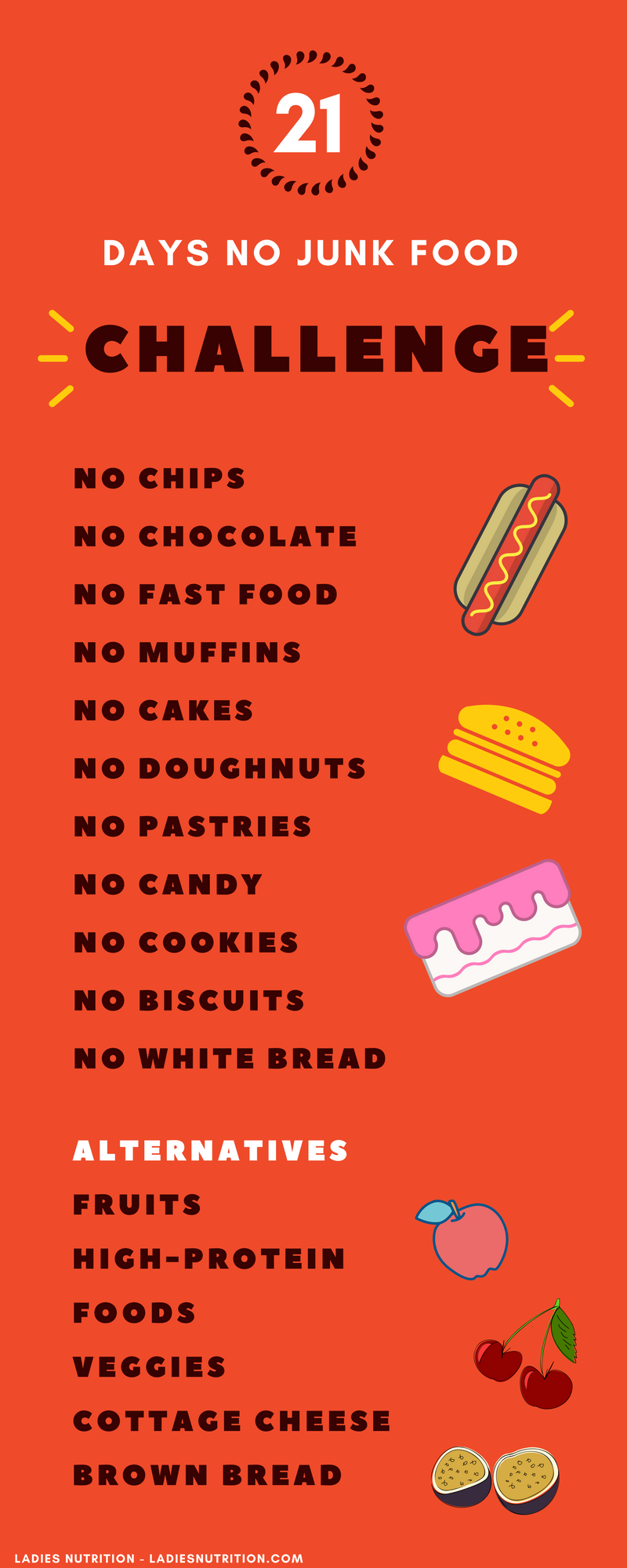 21 Day No Junk Food Challenge Say Goodbye To Your Unhealthy Lifestyle No Junk Food Challenge Food Challenge Junk Food