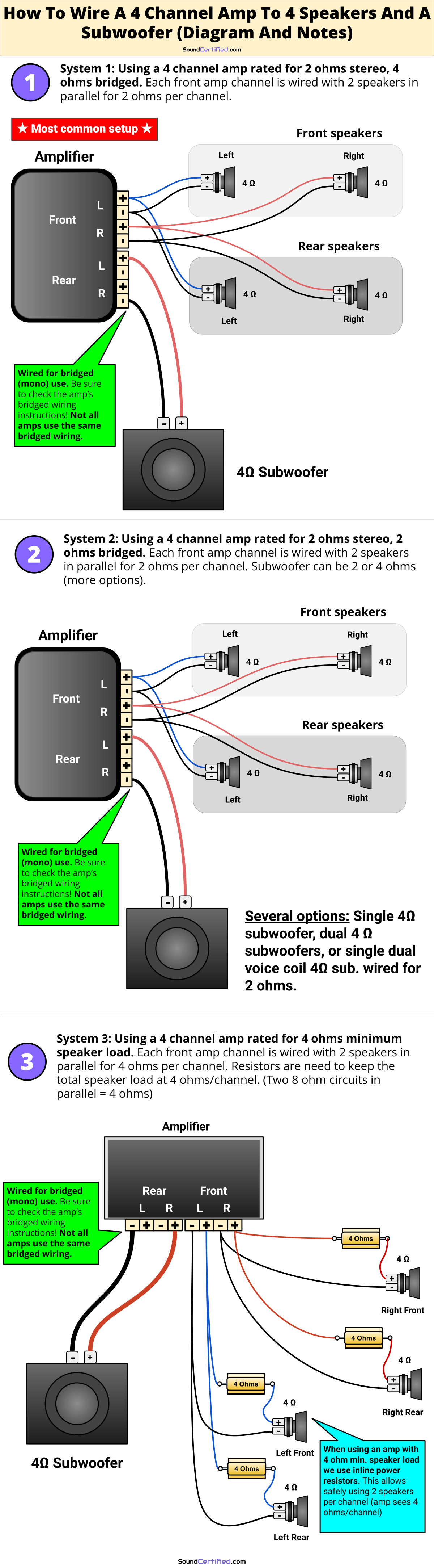 How To Hook Up Two Amps : Channel, Speakers, Amplifier,, Sound, System, Stereo, Systems