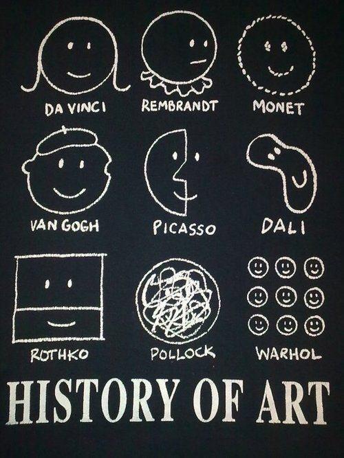 arte explicada para niños :p