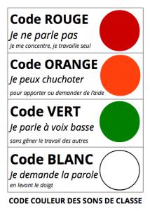 Code Couleur Silence Outils De Classe Pedagogie Cooperative Classe