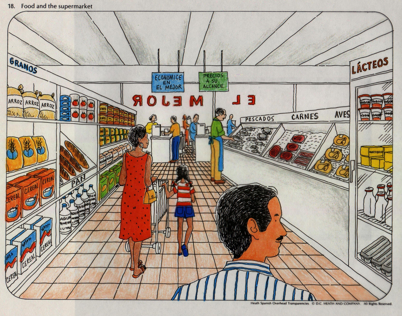 La Comida Y El Supermercado