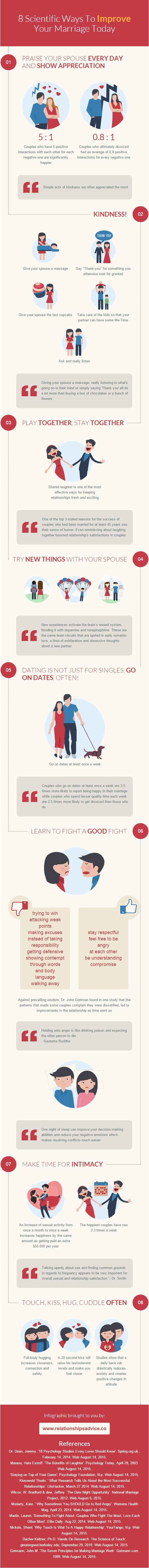 8 Scientific Ways To Improve Your Marriage Today
