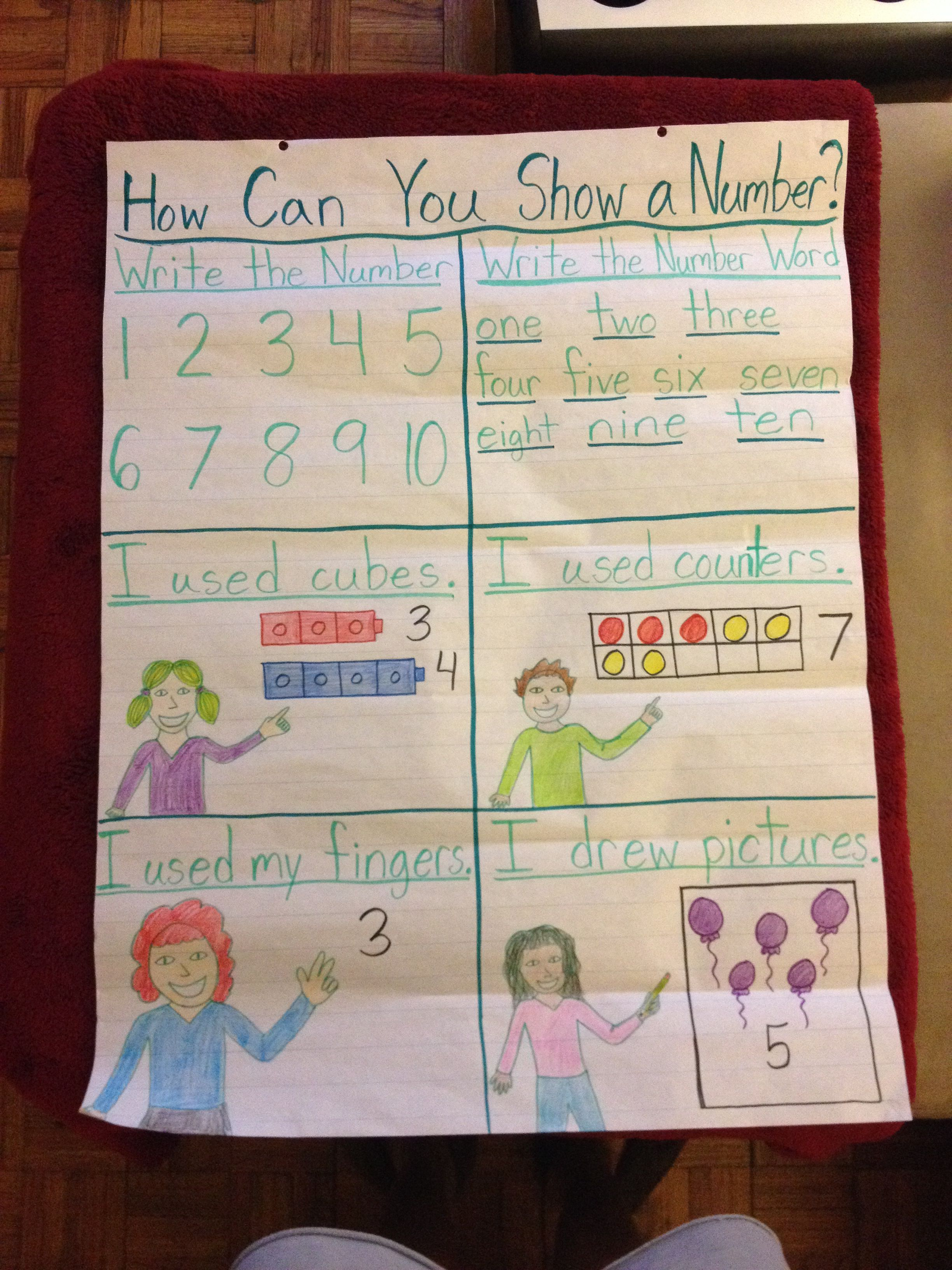 Anchor Chart I Made For My Kindergartners So They Can Get