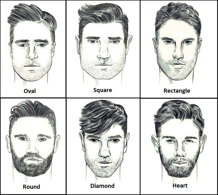 Pin On Hairstyles For Men And Women