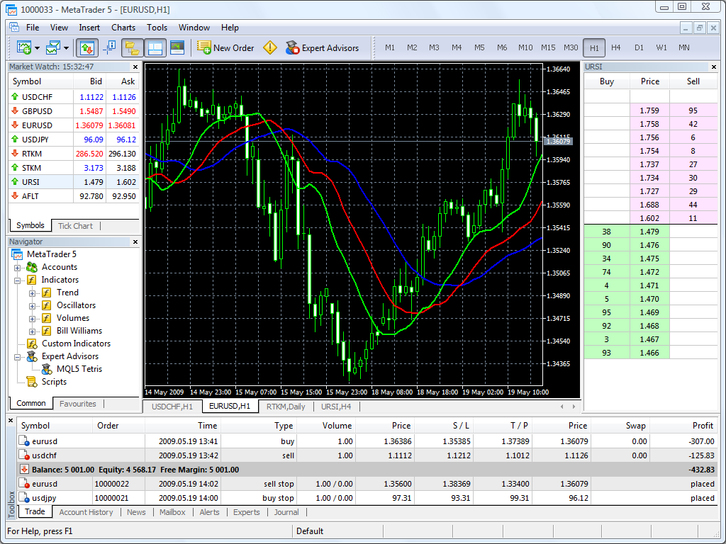 Options forex binaires falcon forex cyprus