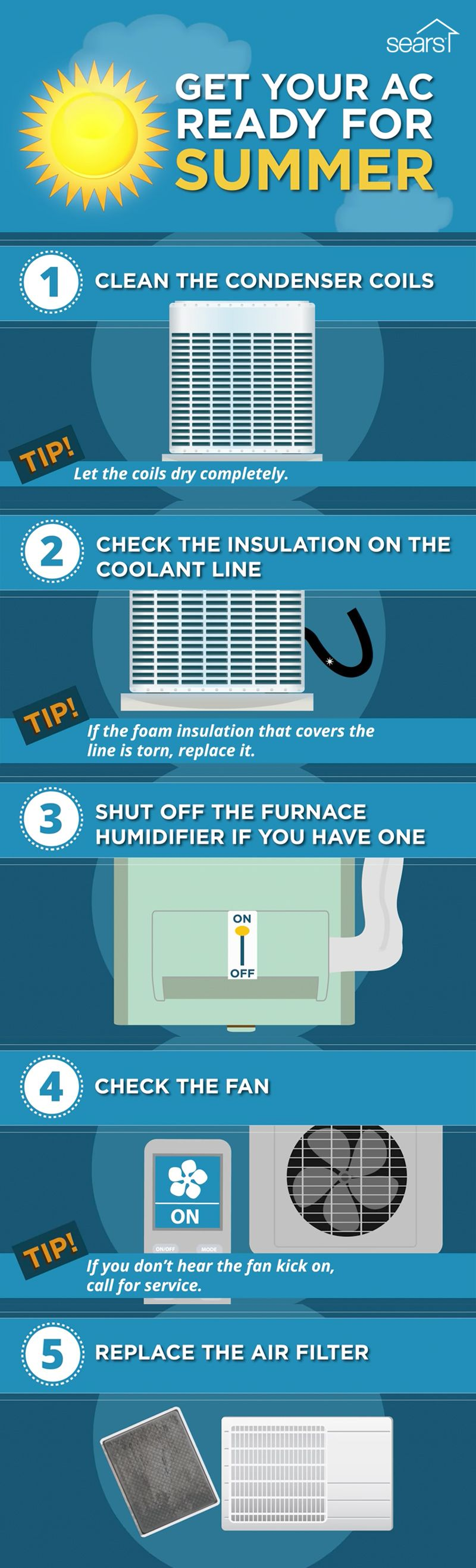 Will your AC make it through the summer? This handy HVAC