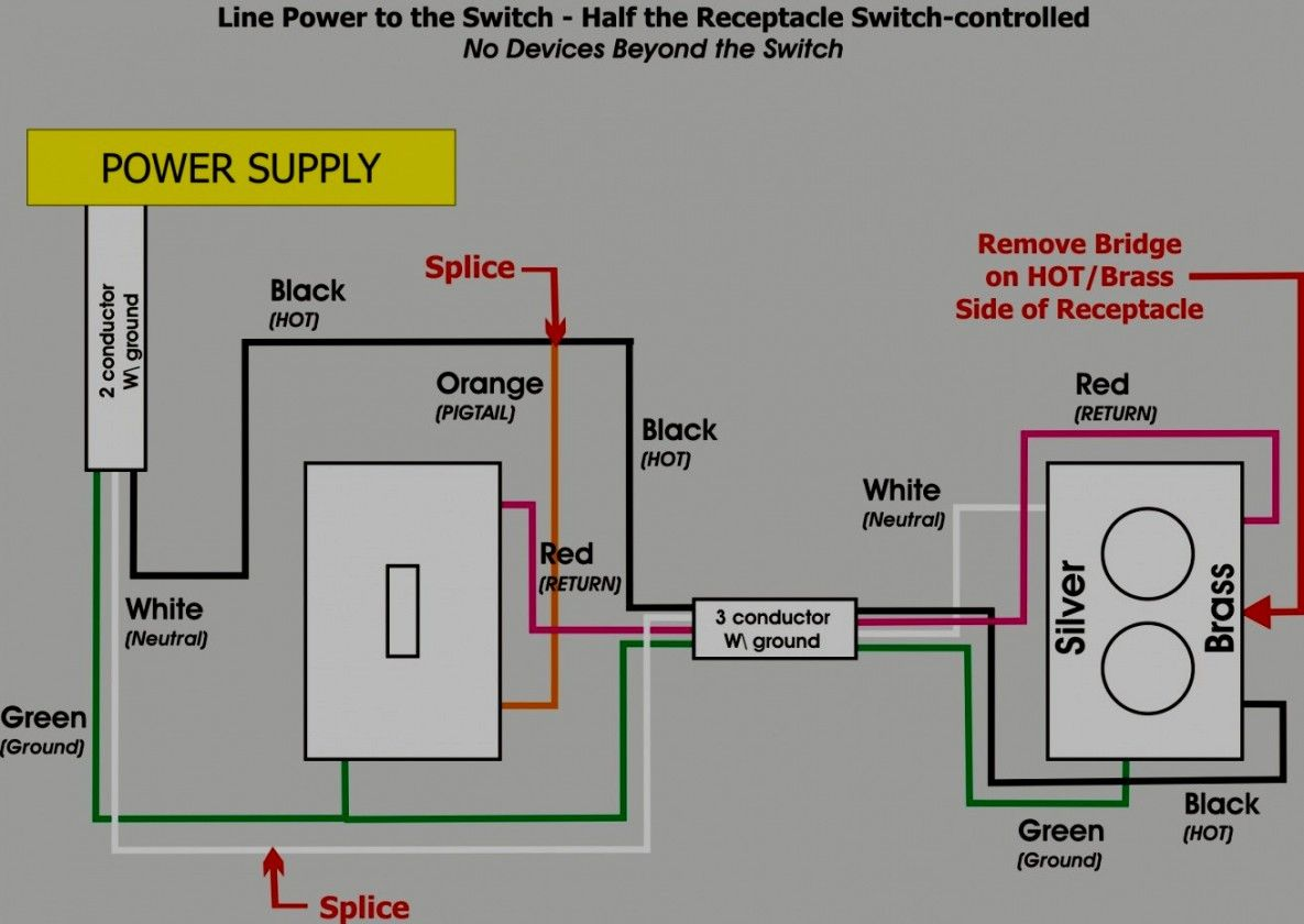 Wiring Diagram For House Outlets Bookingritzcarlton Info Outlet Wiring Electrical Wiring Diagram Diagram