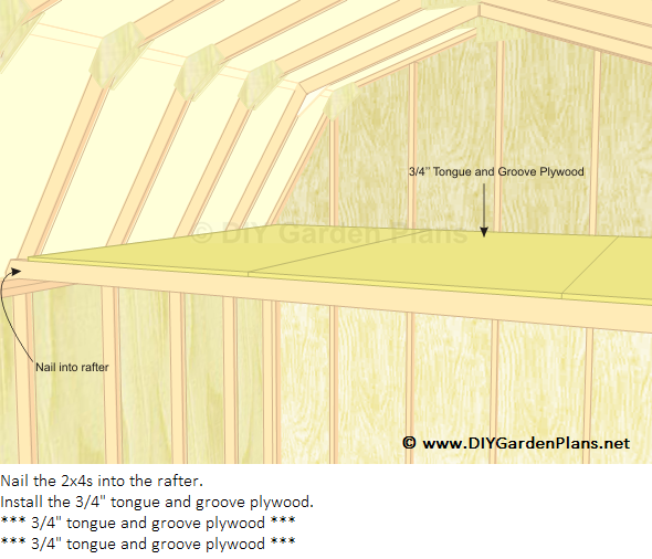 How To Build The Gambrel Shed Loft