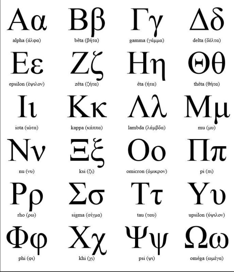 Greek Alphabet Cllc Greece Pinterest Greek Alphabet