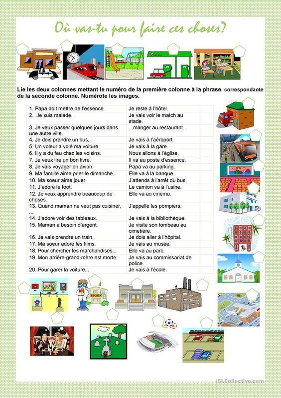 Où vas-tu pour faire ça? French Education Pinterest French