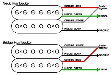 wiring diagrams for humbuckers the wiring diagram humbucker wire diagram humbucker printable wiring diagrams wiring diagram