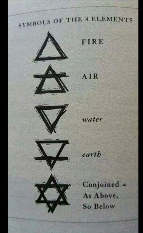 L ment terre id e dessin composition symboles pinterest element terre tatouages et id es - Symbole geometrique signification ...