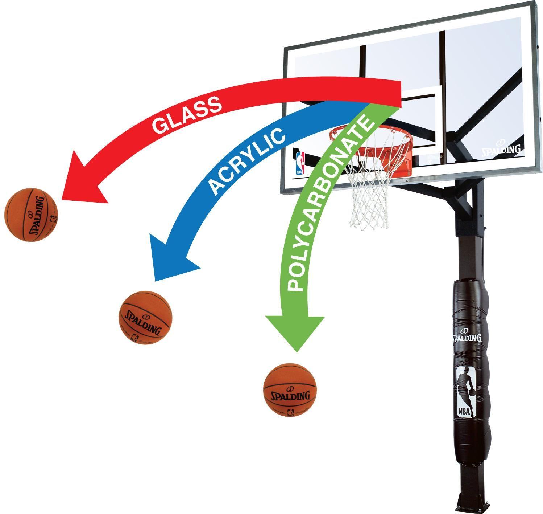 Robot Check Portable Basketball Hoop Basketball Systems Basketball Backboards
