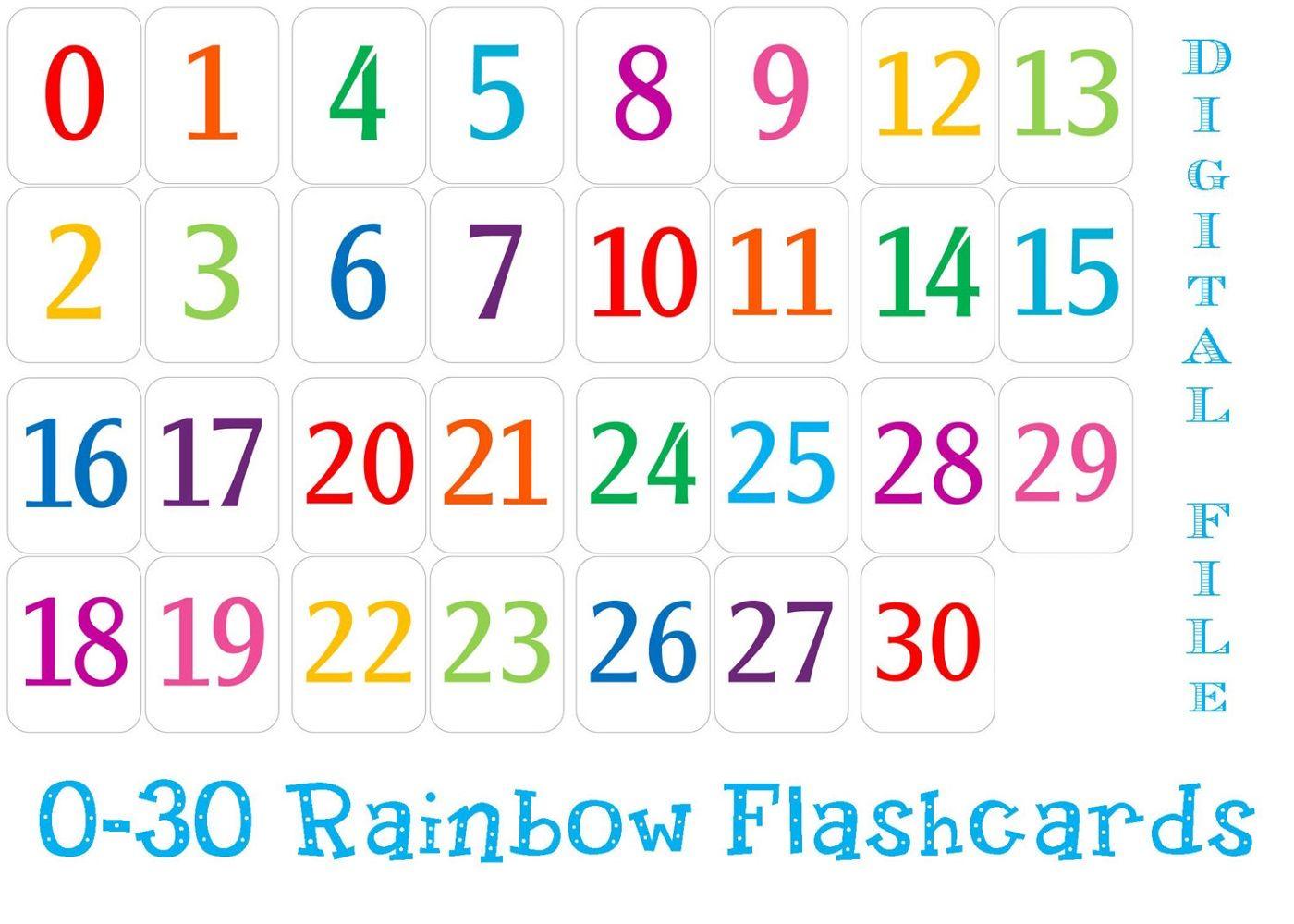 Keptalalat A Kovetkezore Numbers 1 30 Numeros Naturales Plantilla De Calendario Para Imprimir Calendario Para Imprimir [ 1000 x 1400 Pixel ]