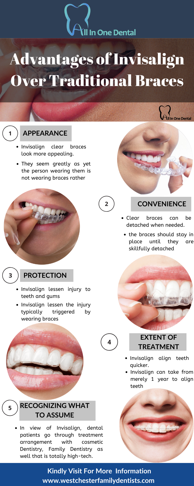 Advantages Of Invisalign Over Traditional Braces Invisalign Traditional Braces Clear Braces