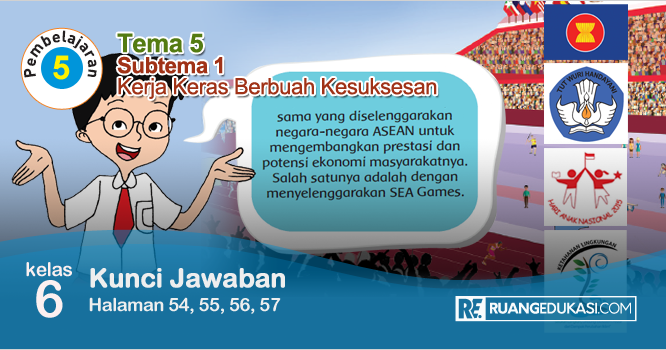 Lengkap Kunci Jawaban Buku Tematik Tema 5 Kelas 6 Wirausaha Kurikulum 2013 Revisi Kurikulum Buku Halaman