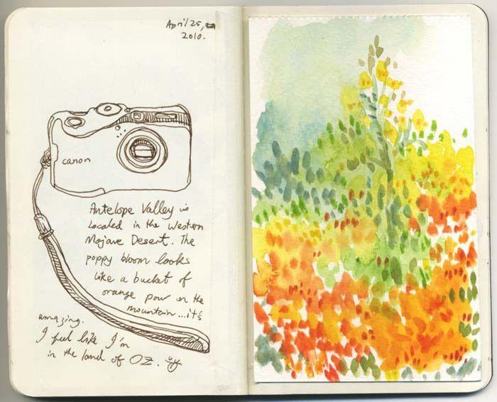The Sketchbook Project Book Art Sketchbook Project Art Journal