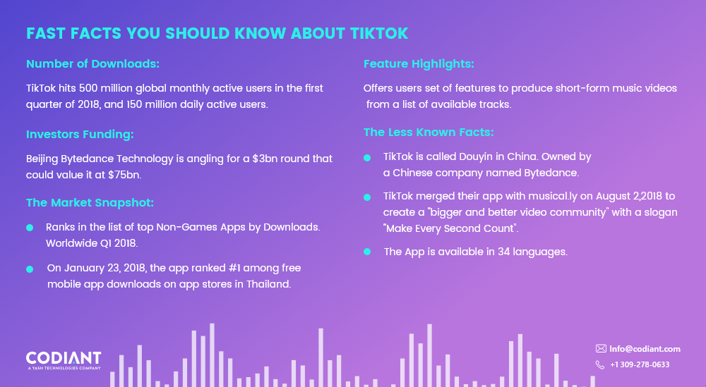 How to make an app like musically or tiktok? Fast facts
