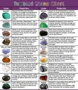 gemstone chart gemstone and crystals minerals