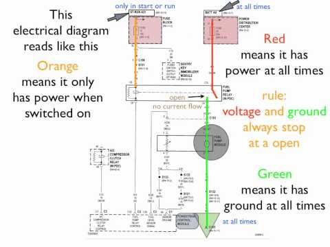 how to read an electrical diagram lesson 1 youtube maple street rh pinterest com