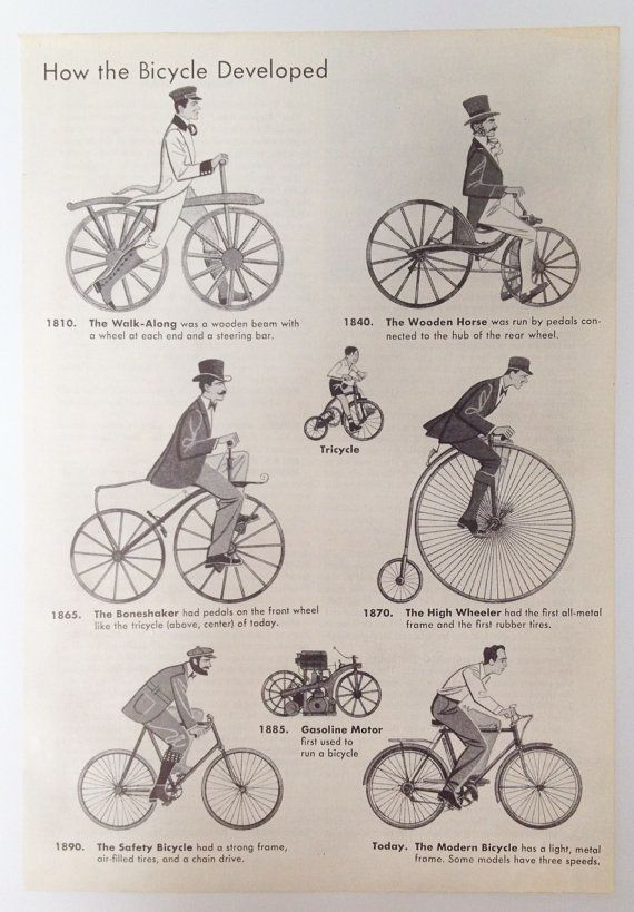 Vintage Bicycle Development Diagram Picture Bicycle Drawing Bicycle Illustration Bicycle Art
