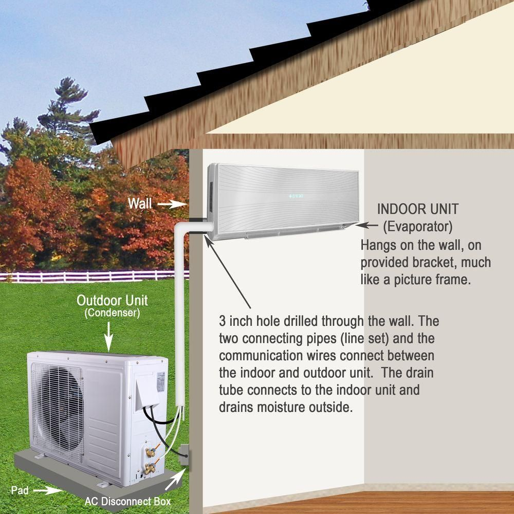 Garage Attic Air Conditioner Celiera 24 000 Btu 2 Ton Ductless Mini Split Air Conditioner And