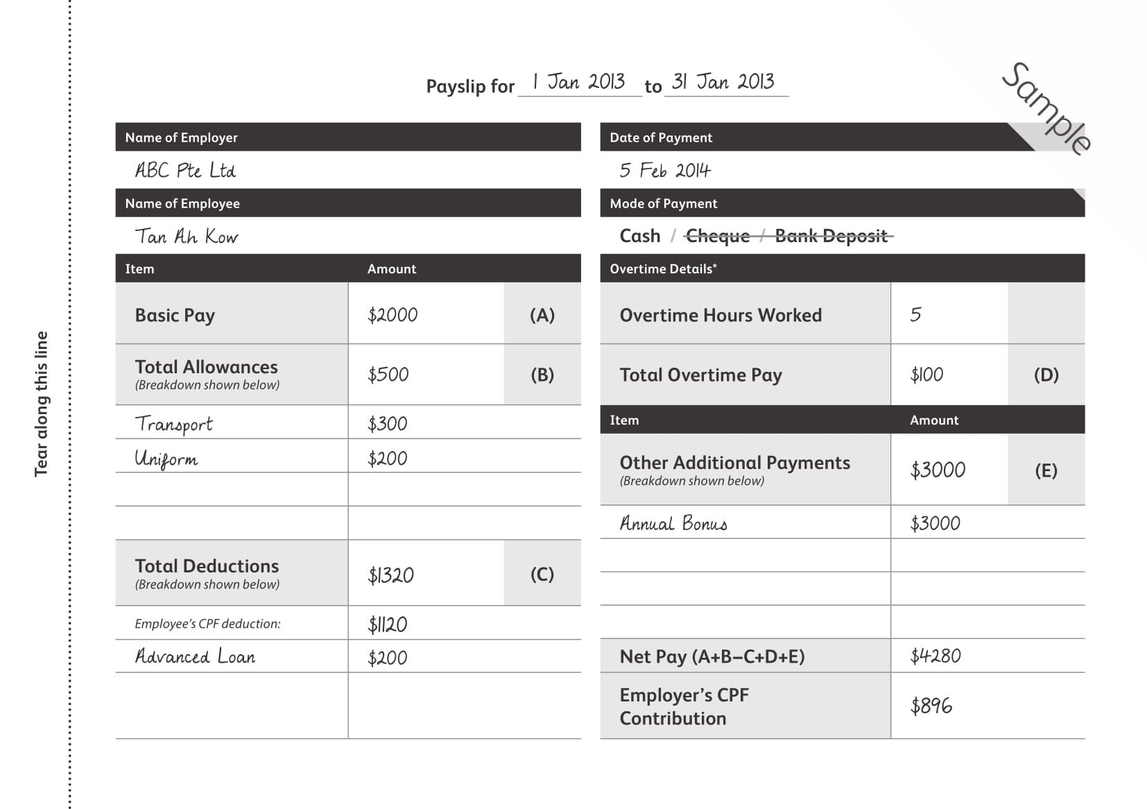 Payslip Templates | 28+ Free Printable Excel & Word Formats