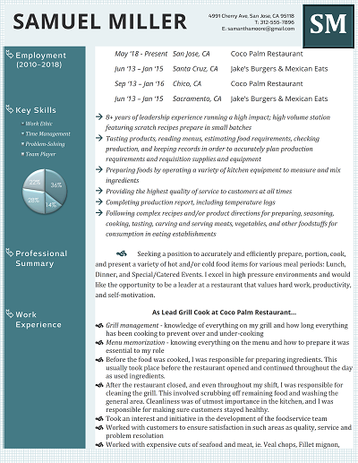 Tenuous Delight Functional resume, Resume, How to apply