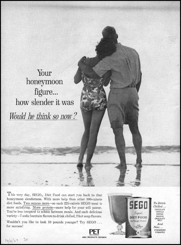 Your Honeymoon Figure How Slender It Was Liquid Diet Recipes Liquid Diet Diet Recipes