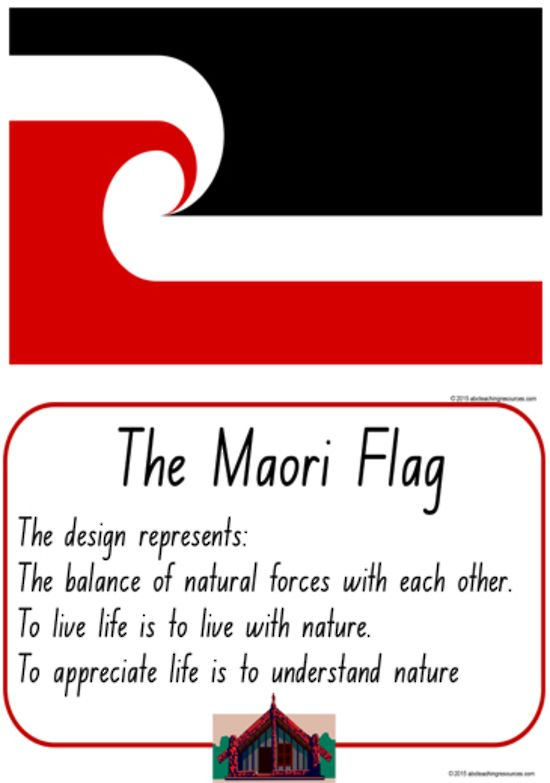 Waitangi Day Vocabulary Waitangi Day Maori Words Te Reo Maori Resources Teaching