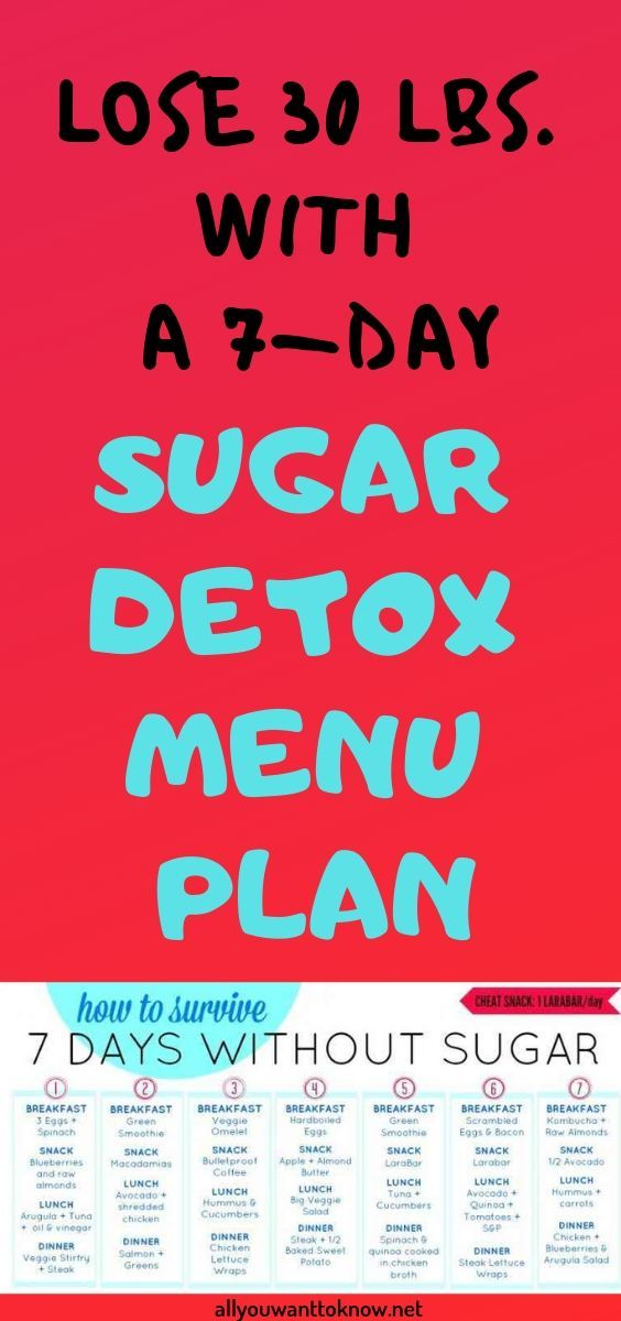 LOSE 30 LBS. WITH A 7-DAY SUGAR DETOX MENU PLAN #detoxeffectswithrecipes #sugardetoxplan