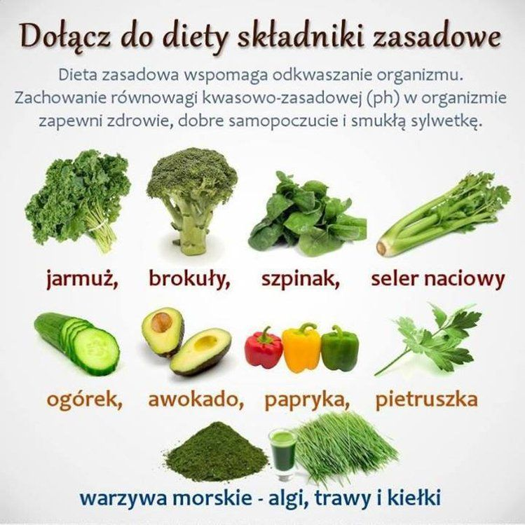 Warto Dolaczyc Do Diety Healthy Recipes Healthy Eating Healthy Plan