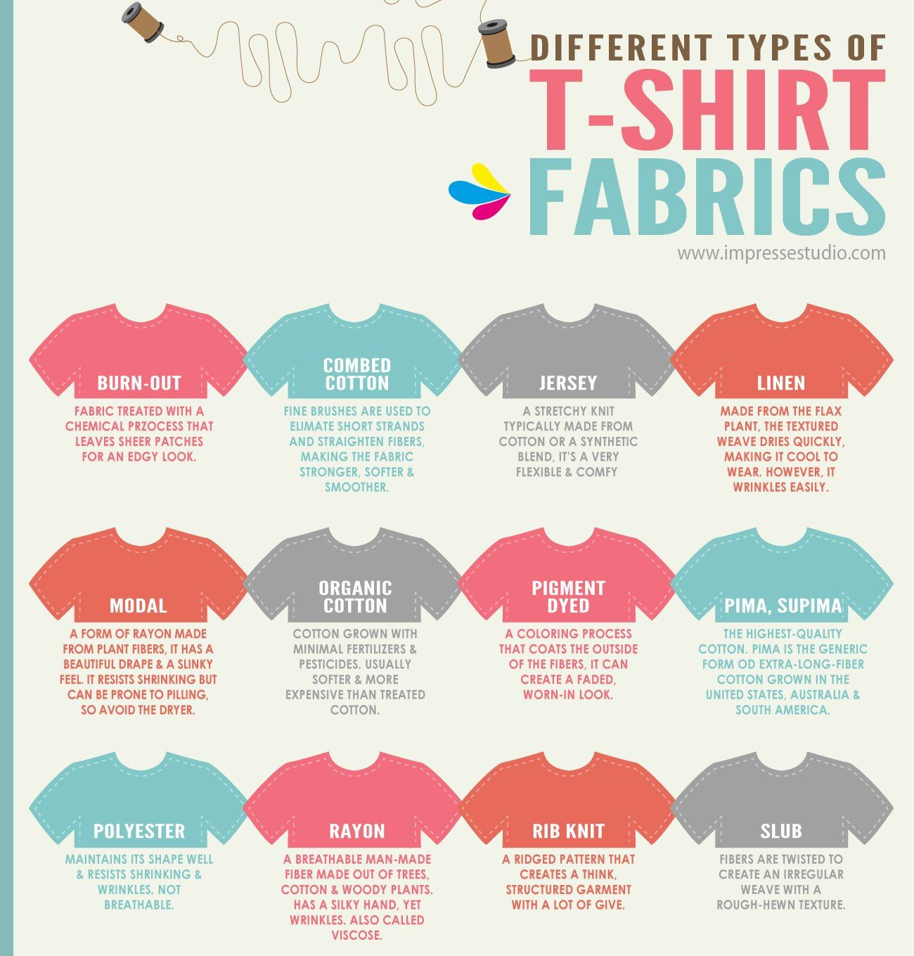 Types Of Fabric Used To Make A T Shirt Fabric Can