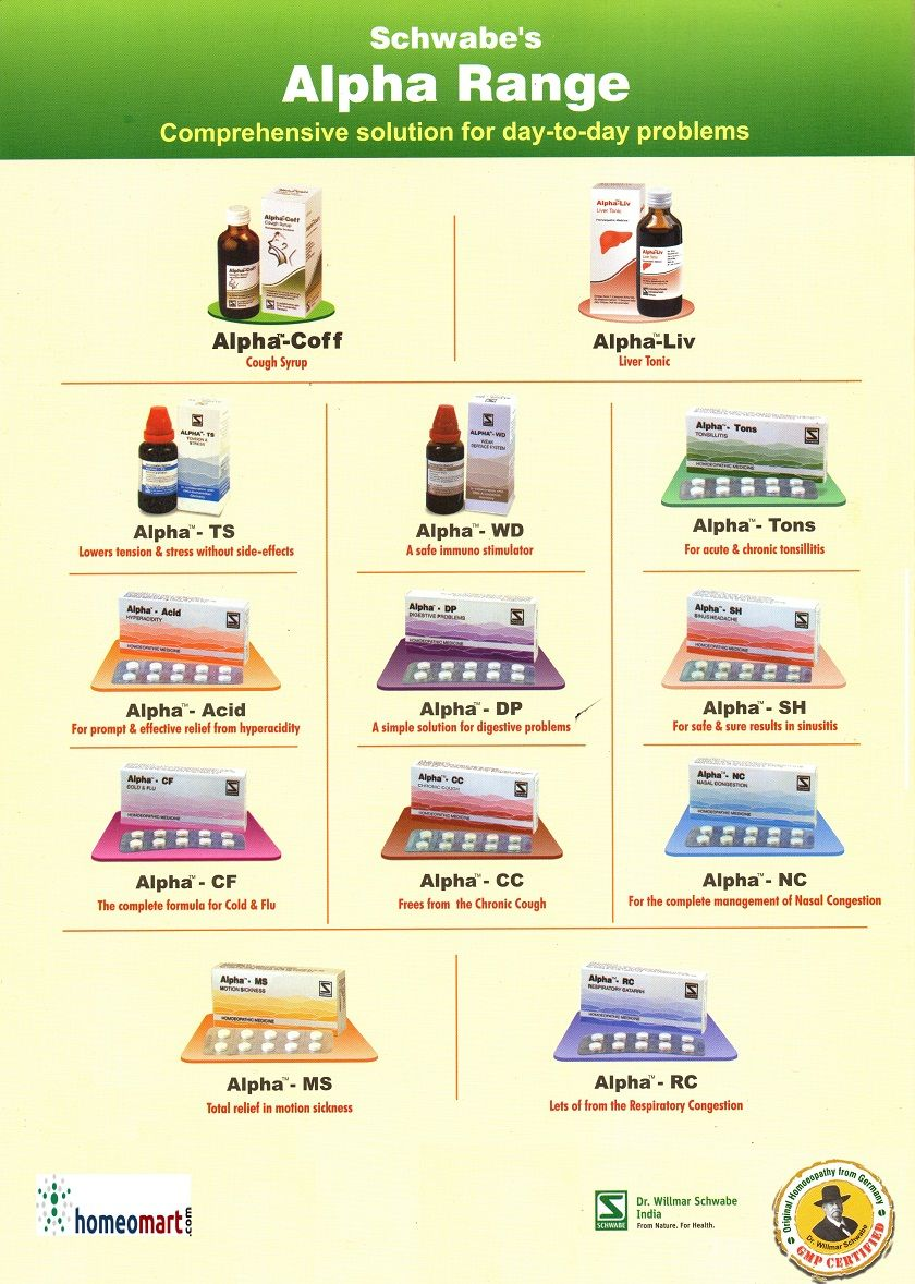 The complete product list of Dr Schwabe Homeopathic medicines online