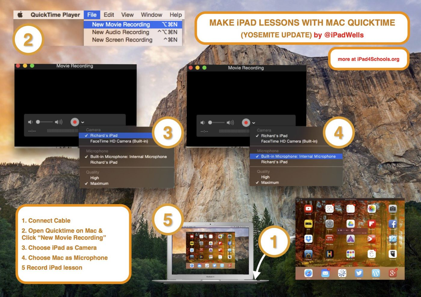 Guides ipad lessons ipad one ipad apps