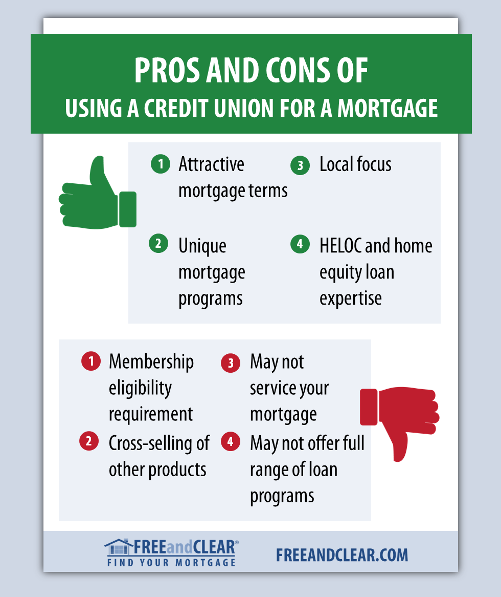 Pros And Cons Of Using A Credit Union For A Mortgage Fha
