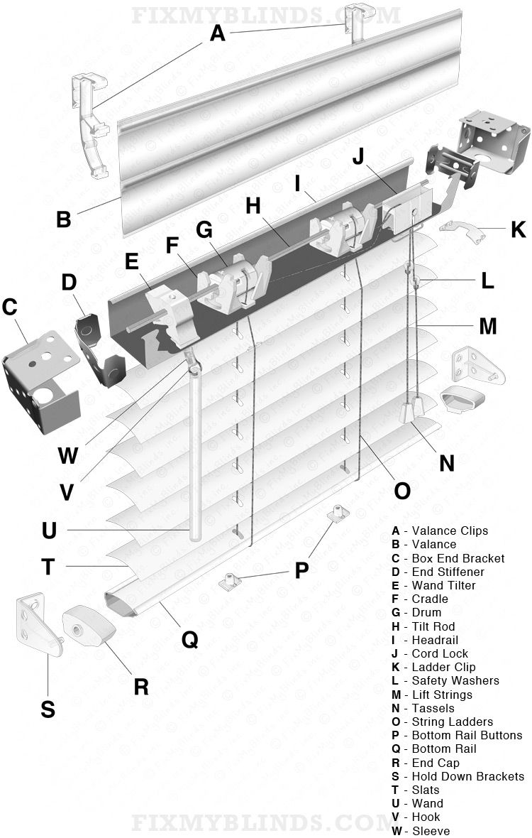 medium resolution of mini blind diagram 1 aluminum slat when fixing your mini blind it can be difficult to dissect every part let this diagram help you identify the general