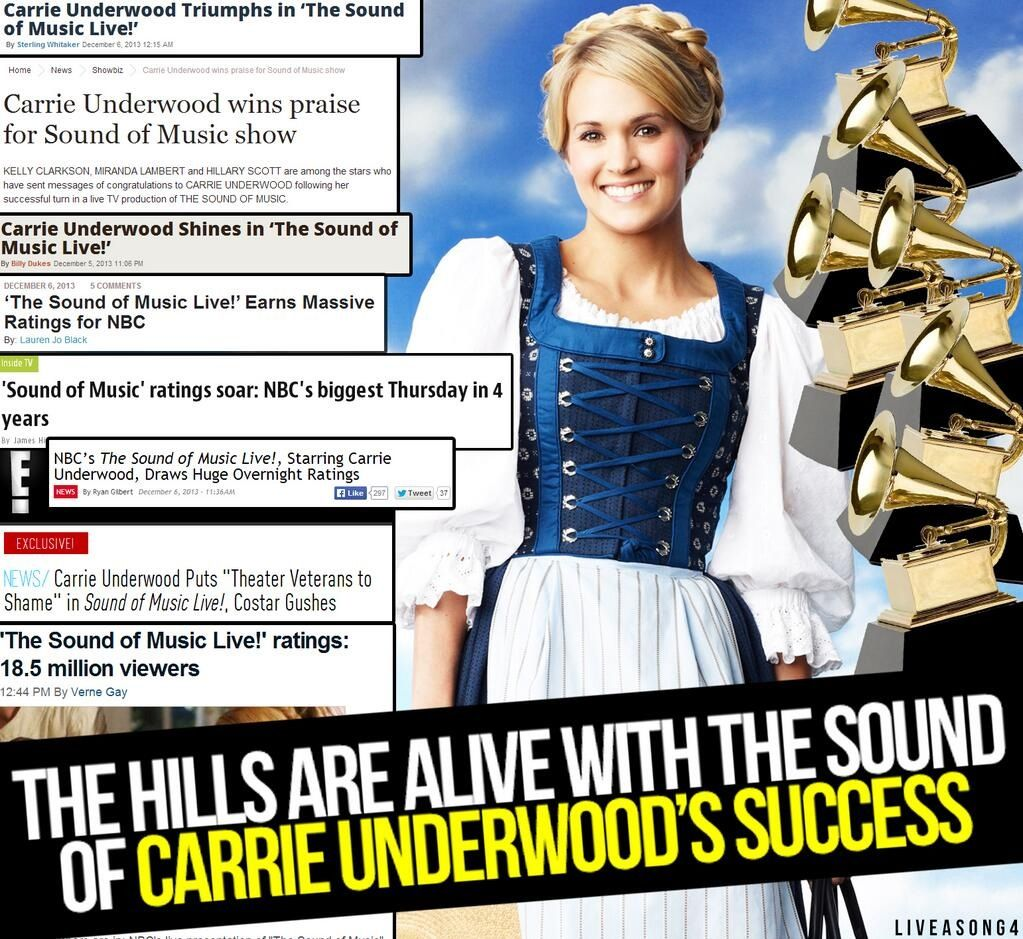 The positive headlines about Carrie's performance in Sound of Music Live. Showing her and the musicals success