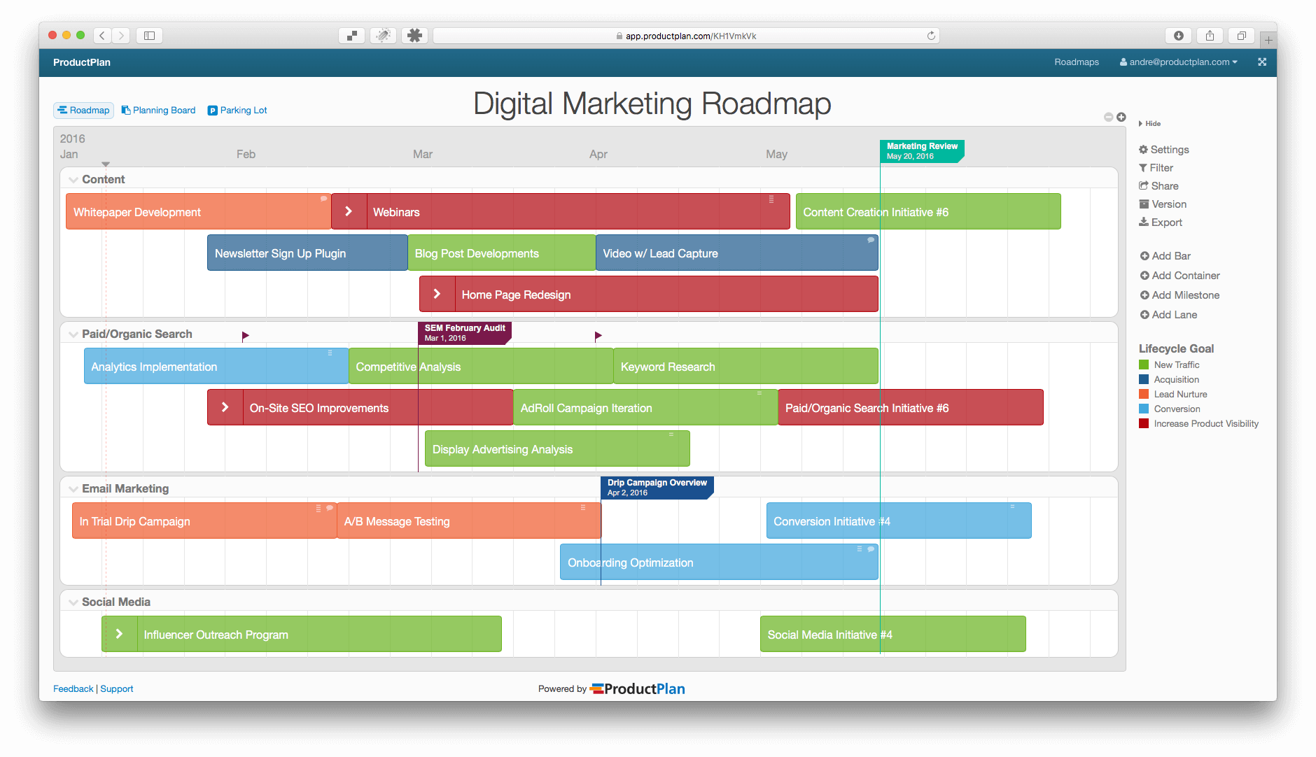 Digital Marketing Roadmap Template Marketing strategy