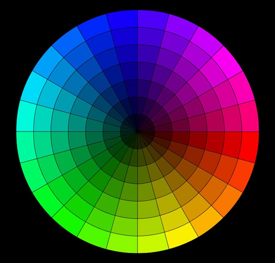 How to Create Perfect Color Combinations Design web and Ui ux - color wheel chart