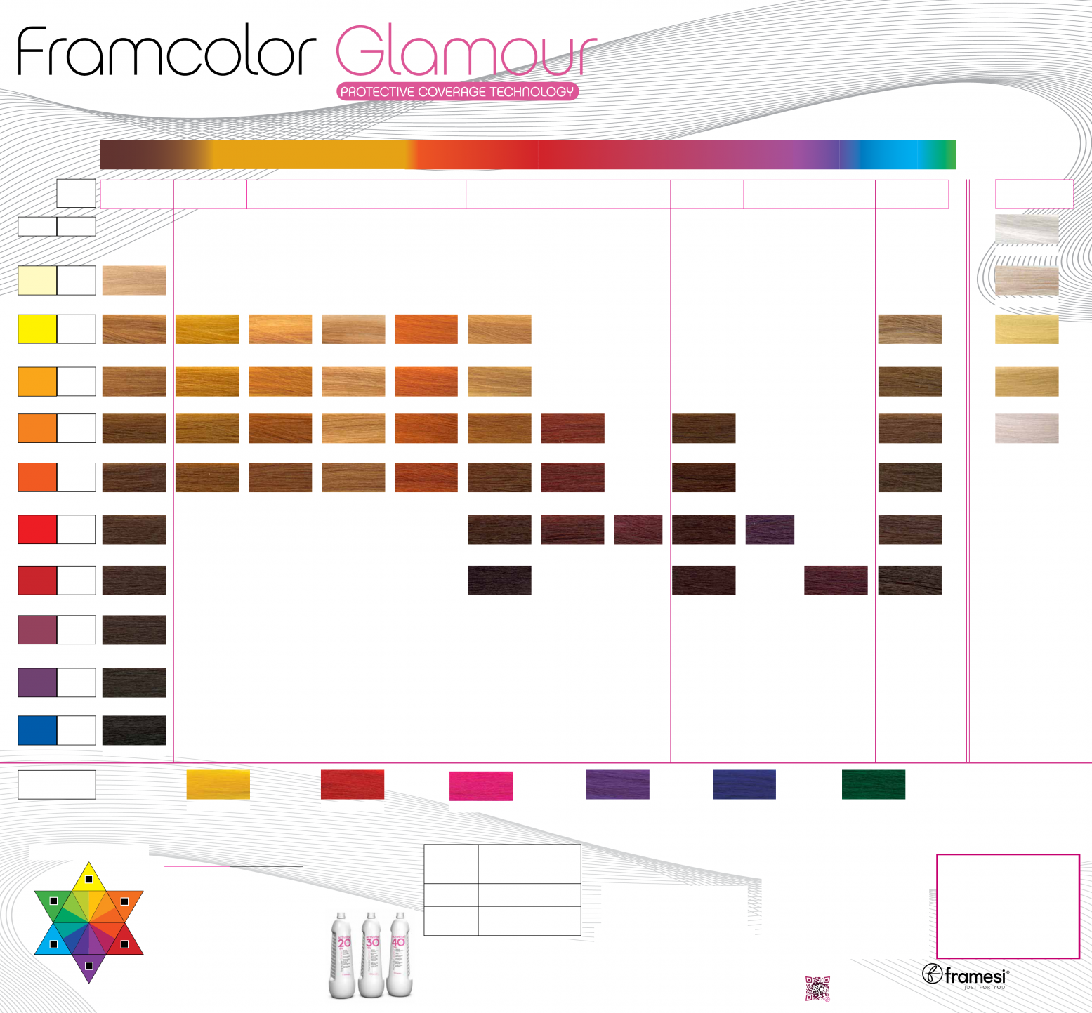 Framesi hair color chart best hair color for summer check more at